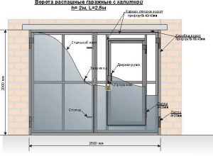 Чертеж заграждения для гаража распашного типа