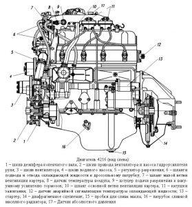 Двигатель УМЗ-4216 - устройство