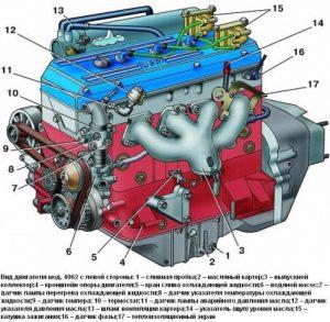 Двигатель ЗМЗ-406 - устройство