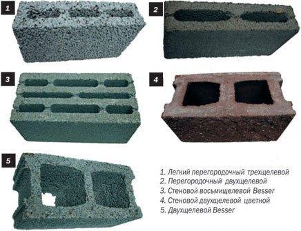 Формы керамзитобетонных блоков