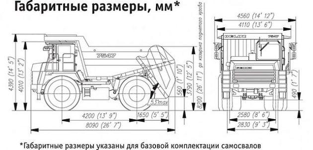Габаритные размеры БелАЗ 7547