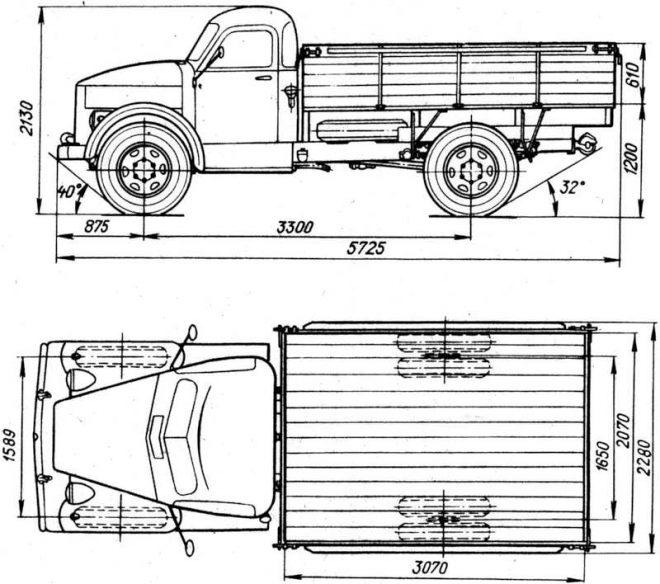 Габаритные размеры ГАЗ-51