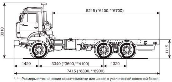 Габаритные размеры КамАЗ-53228