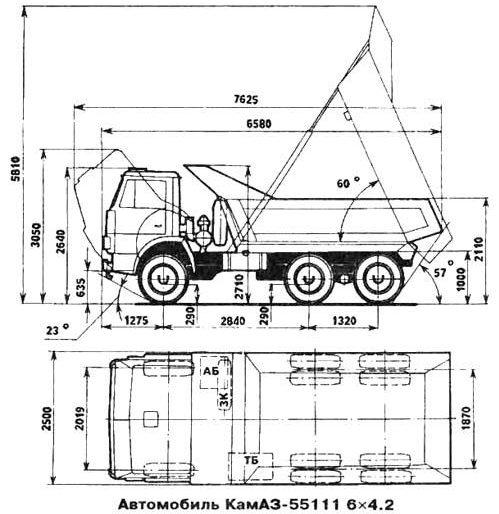 Габаритные размеры КамАЗа-55111