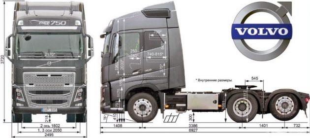 Габаритные размеры Volvo FH16 750