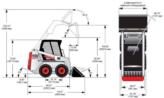 Габаритные размеры погрузчика Bobcat S175