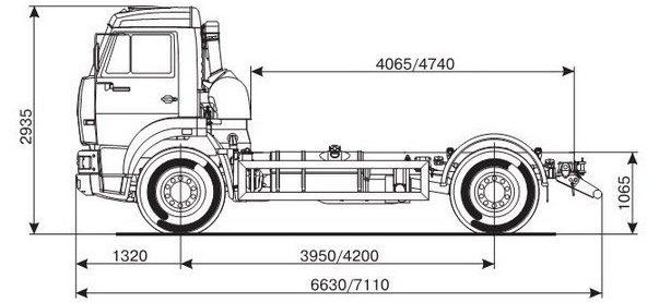 Габаритные размеры шасси КАМАЗ-53605