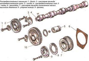 Газораспределительный механизм Д-245