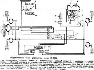 Гидравлическая схема управления КС-5363