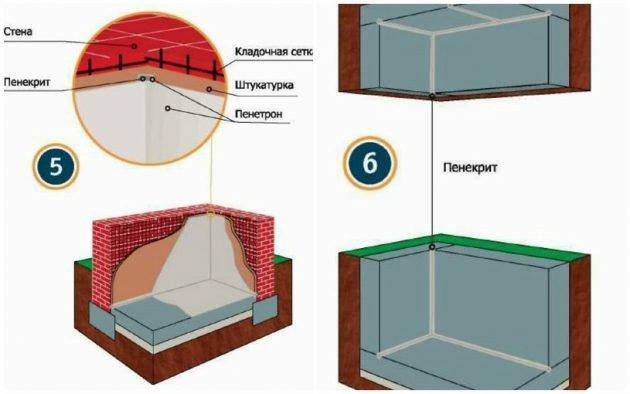 Гидроизоляция Пенетрон Адмикс по кирпичной стене