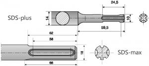 Характеристики патрона SDS-max
