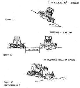 Инструкция № 6 по охране труда для машиниста бульдозера