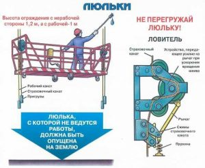Инструкция по охране труда для работ на высоте с люльки