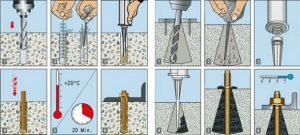 Использование химического анкера для крепления мауэрлата