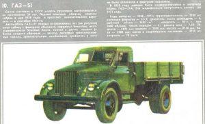 История ГАЗ-51