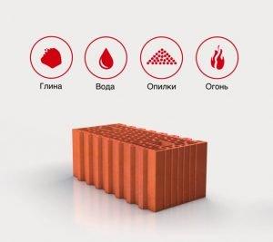 Из чего состоит керамический блок