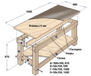 Изготовление стола для циркулярного станка