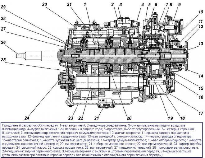 КПП ЯМЗ-239 - схема