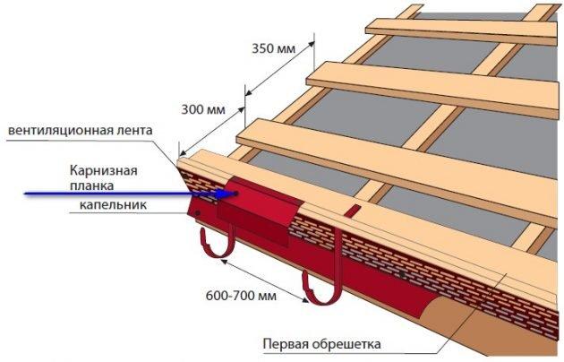 Карнизная планка под металлочерепицу
