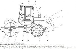 Каток АМКОДОР 6712В - устройство