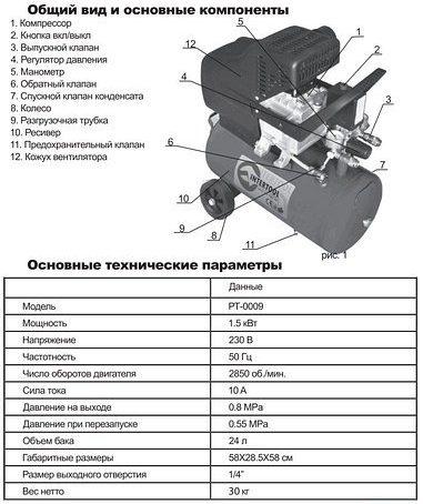 Компрессор Intertool 1500 Вт - характеристика