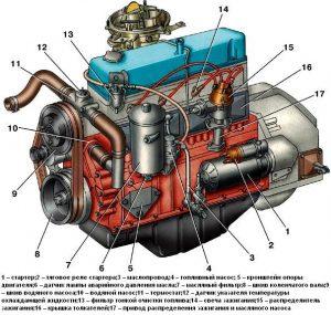 Конструкция двигателя ЗМЗ-402