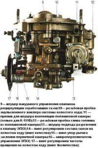Конструкция карбюратора К-151