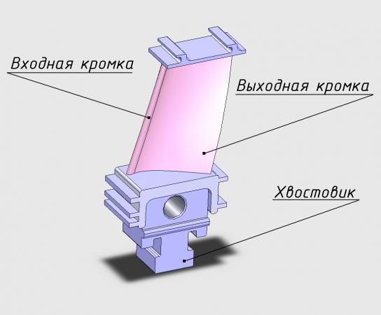 Конструкция лопатки компресионного колеса