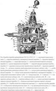 Коробка передач автомобиля ГАЗ-63