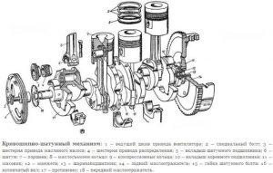 Кривошипно-шатунный механизм Д-144