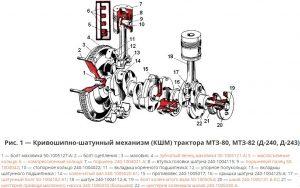 Кривошипно-шатунный механизм Д-243