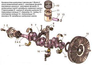 Кривошипно-шатунный механизм Д-245