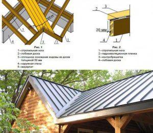 Крыша с ендовой - схема стропильной системы