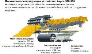 Молотильно-сепарирующее устройство комбайна Акрос 530