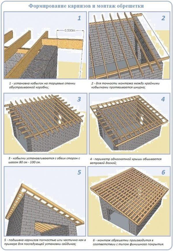 Монтаж обрешетки для односкатной крыши