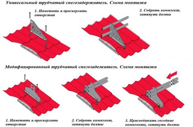 Монтаж снегозадержателей на металлочерепицу