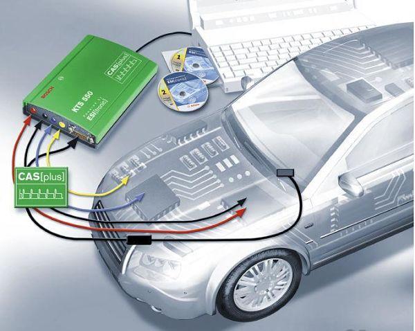 Оборудование для компьютерной диагностики автомобиля