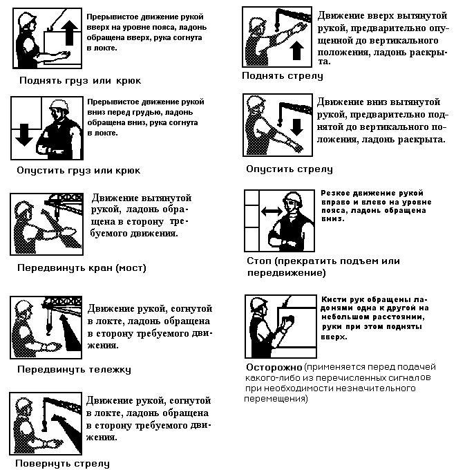 Сигналы стропальщика