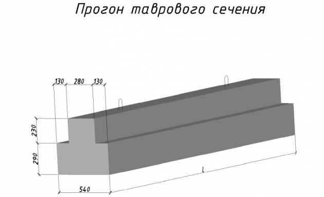 ПР 60.5.5-7 АIII