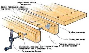 Подготовка к сборке циркулярного стола
