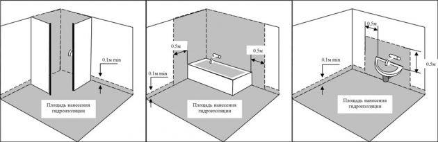 Применение Церезит CR 65 в ванной комнате