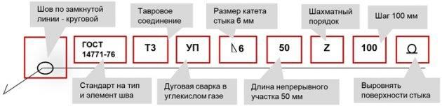 Пример расшифровки обозначения сварных швов
