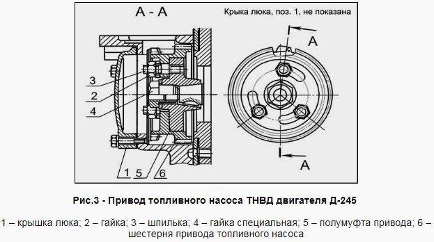 Привод топливного насоса ТНВД двигателя Д-245