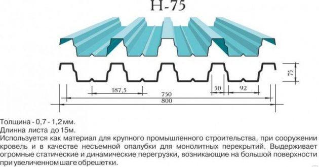 Профлист Н-75