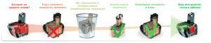 Процесс замены элементов питания аккумулятора шуруповерта