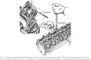 Проверка и регулировка зазоров между клапанами и коромыслами в двигателе ЗИЛ-130