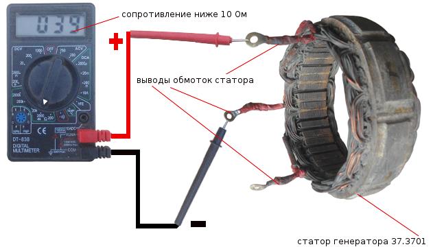 Проверка обмоток статора генератора