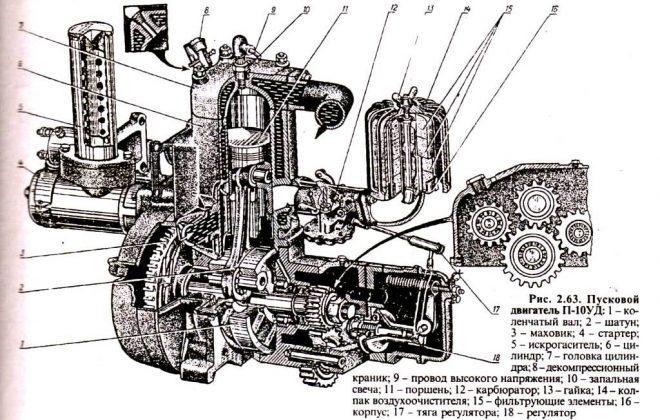 Пусковой двигатель ПД-10УД