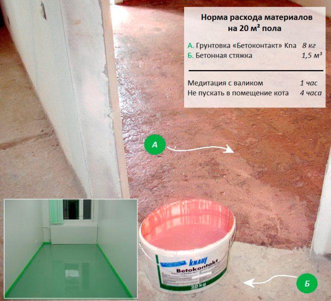 Расход грунтовки Бетоноконтакт Кнауф