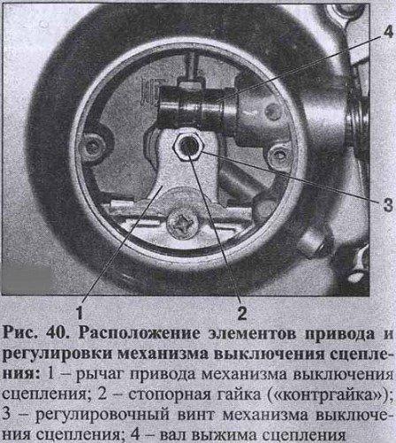 Расположение элементов привода и регулировки механизма выключения сцепления